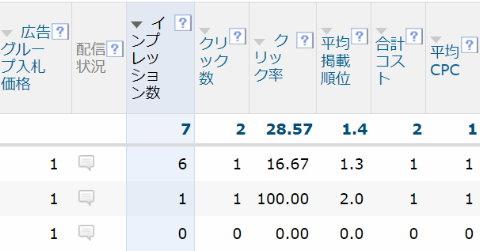 1円クリック